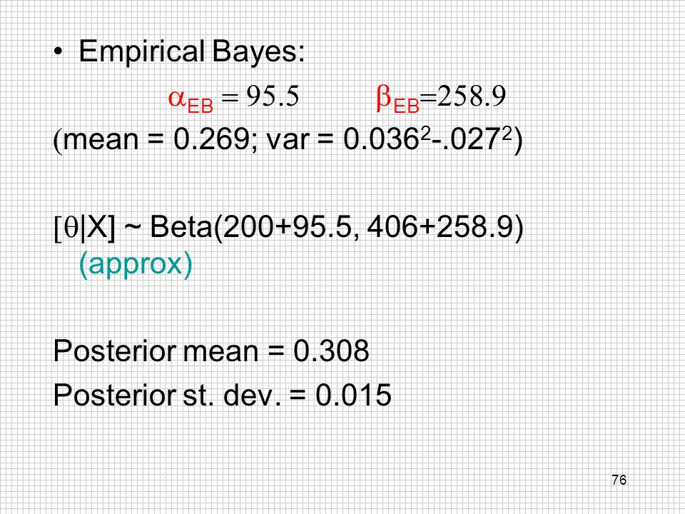 Empirical Bayes: aEB = 95.5 bEB=258.9. (mean = 0.269; var = 0.0362-.0272) [q|X] ~ Beta(200+95.5, 406+258.9) (approx)